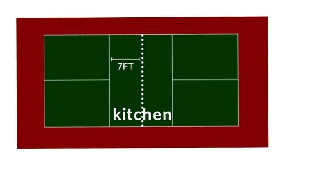 Pickleball Rules Racketlounge Com